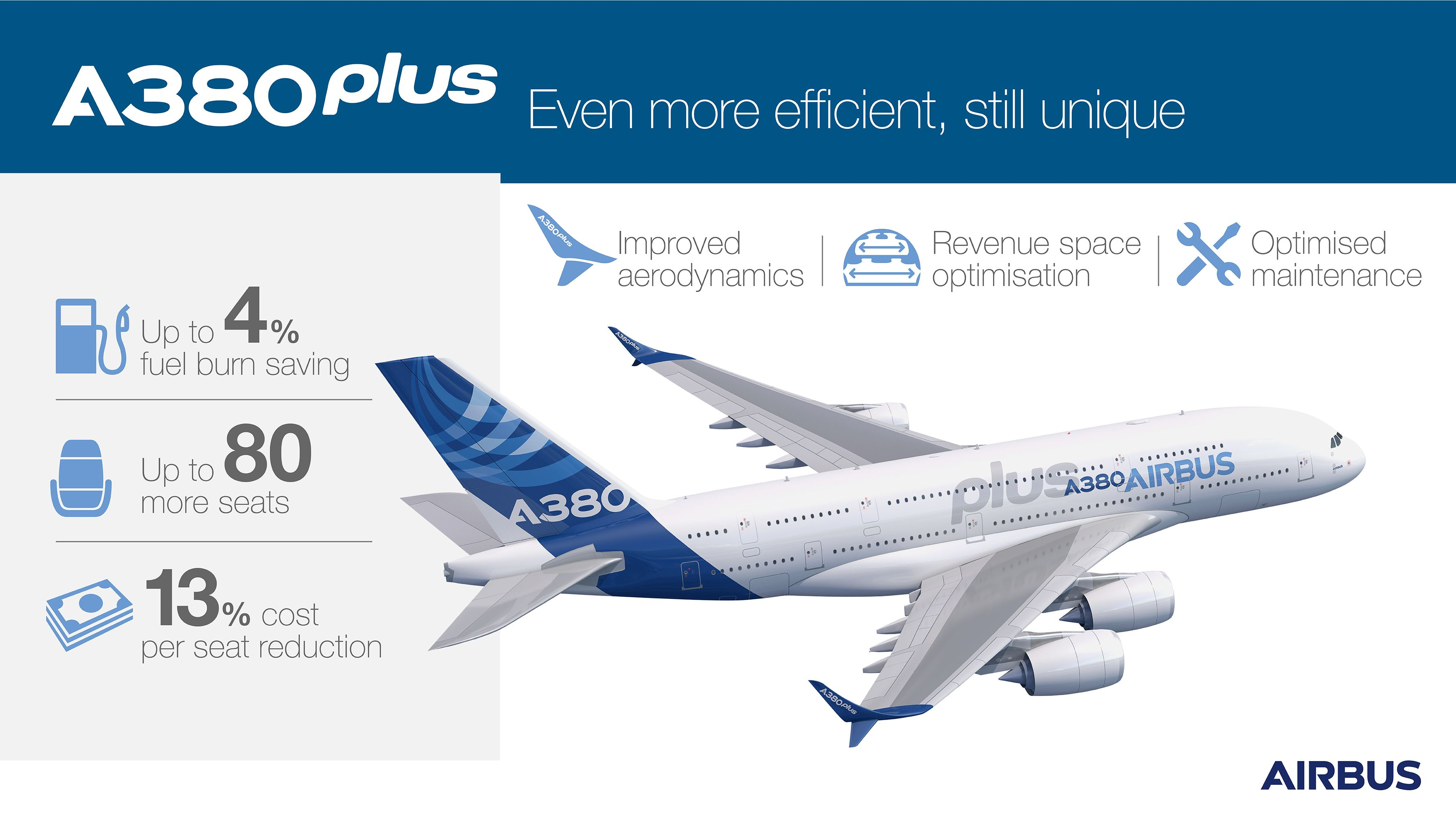 3_1497843064131_A380plus-Infographic-June-2017.jpg