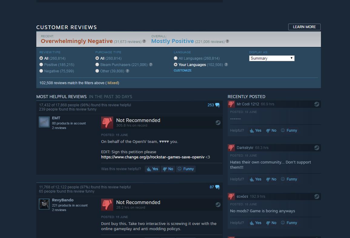Steam Support: Steam Support Gta 5